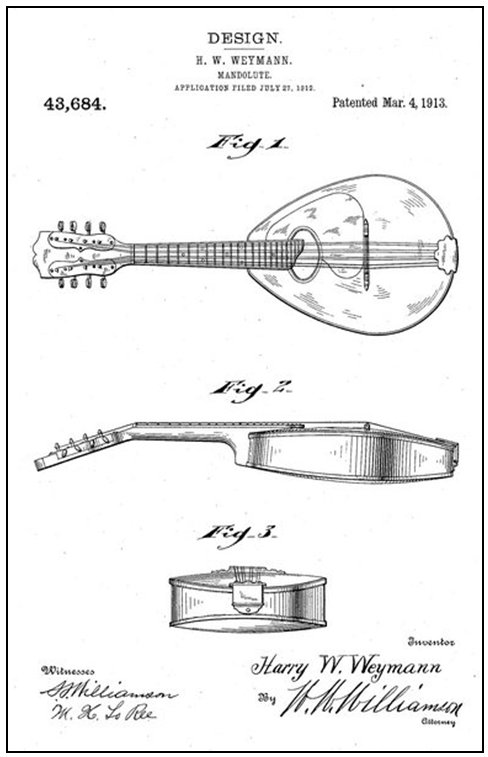 The Mandolute patent registered 1913